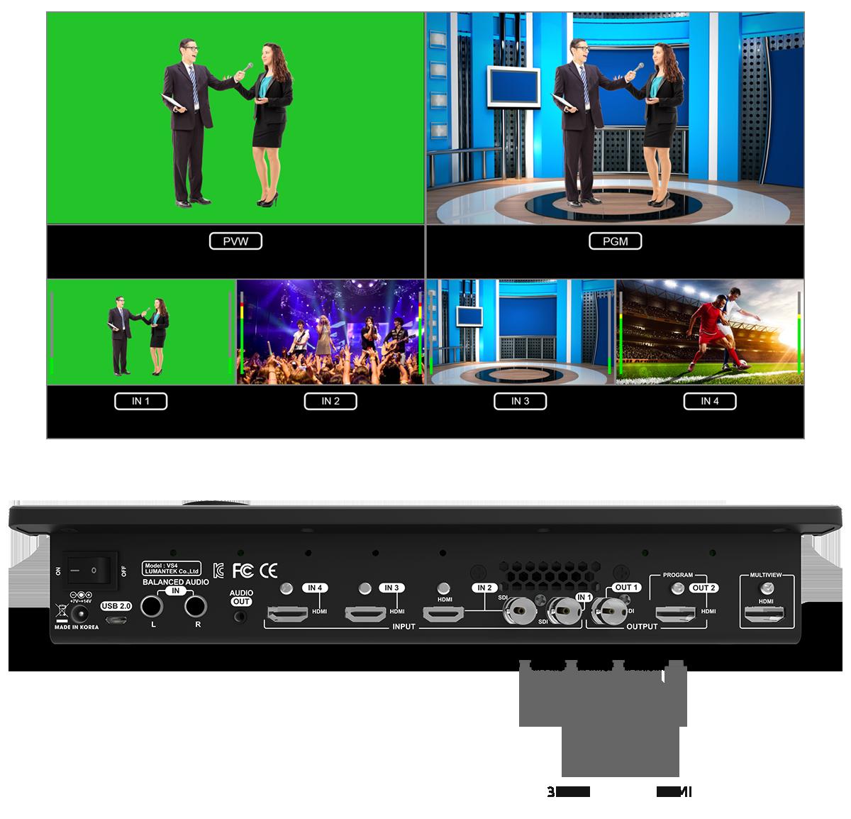 Lumantek 4 Way Switch Internal Ez Pro Vs4